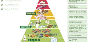 Dieta a Zona: funziona davvero ?