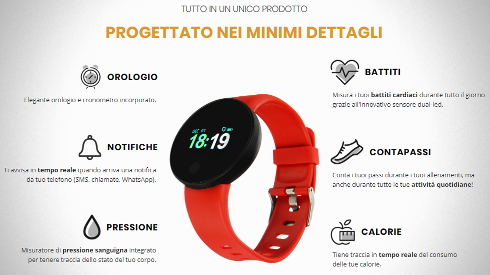 CoolWatch opinioni