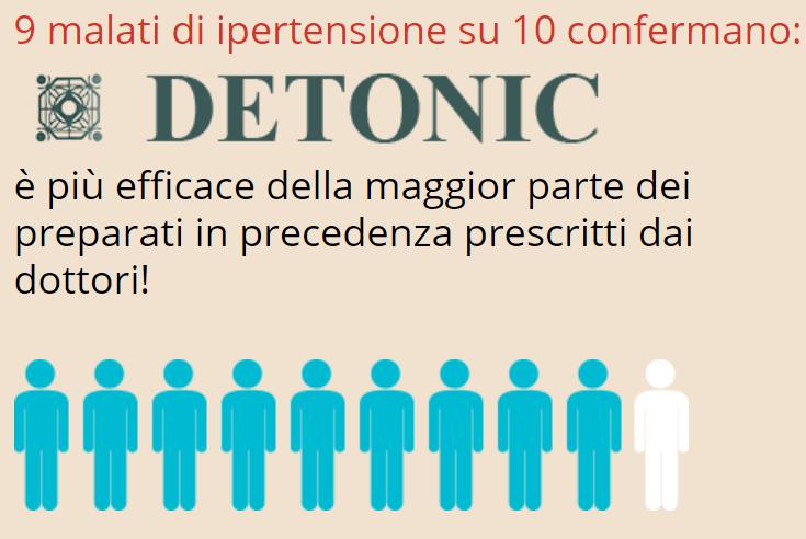 Detonic Recensione